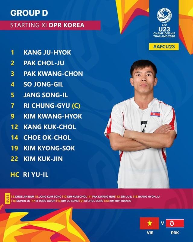 Thua ngược U23 Triều Tiên, U23 Việt Nam phải chia tay U23 châu Á 2020 - 21