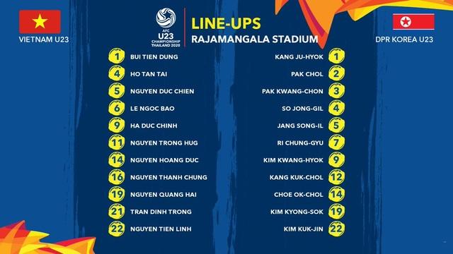 Thua ngược U23 Triều Tiên, U23 Việt Nam phải chia tay U23 châu Á 2020 - 22
