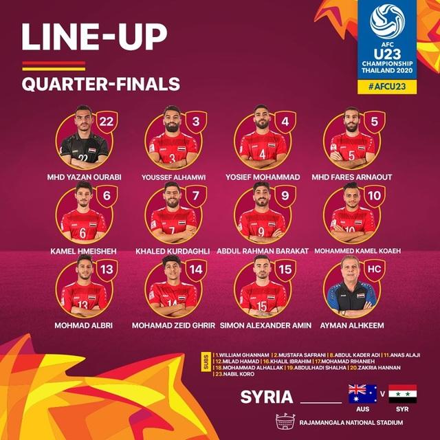 U23 Australia 1-0 U23 Syria: Bàn thắng quý hơn vàng - 5