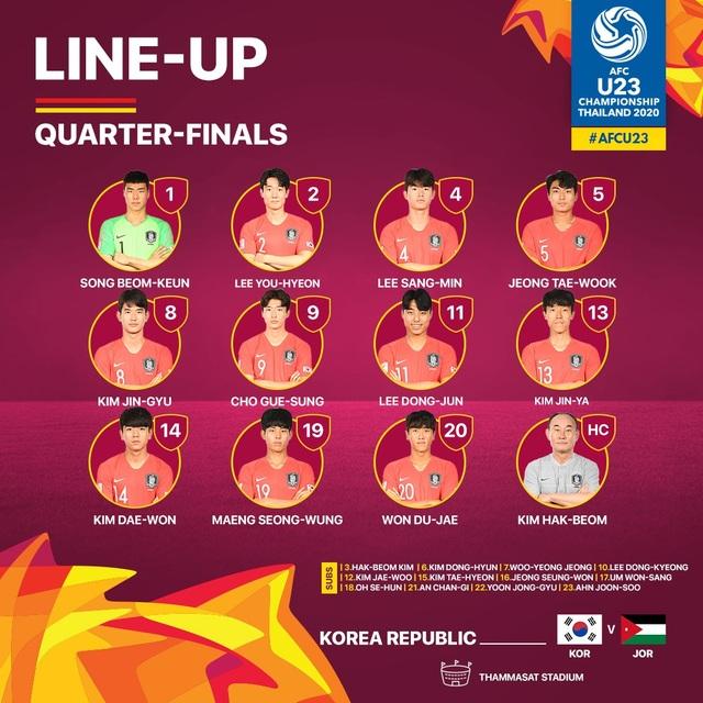 U23 Hàn Quốc 2-1 U23 Jordan: Chiến thắng nghẹt thở - 7