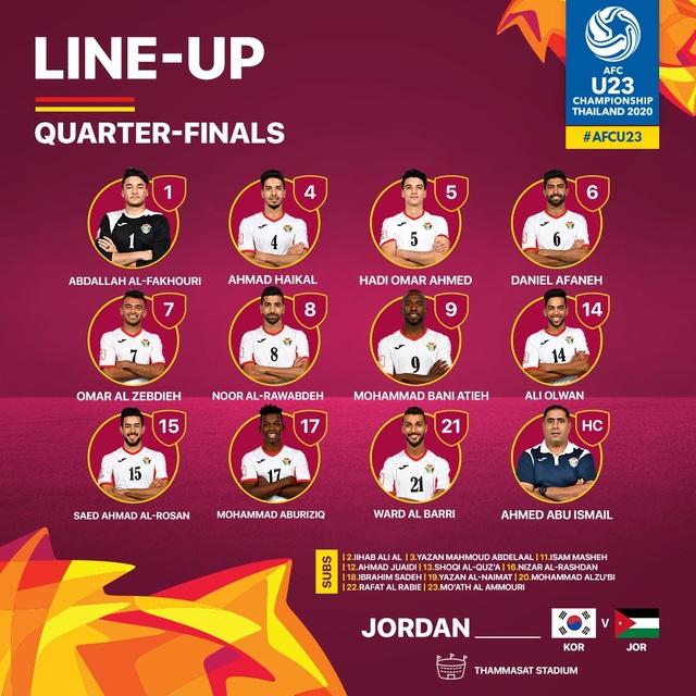 U23 Hàn Quốc 2-1 U23 Jordan: Chiến thắng nghẹt thở - 6