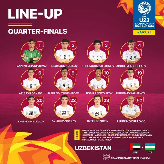 U23 Uzbekistan 5-1 U23 UAE: Chiến thắng áp đảo - 8