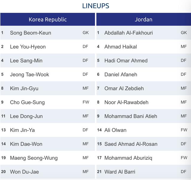 U23 Hàn Quốc 2-1 U23 Jordan: Chiến thắng nghẹt thở - 8
