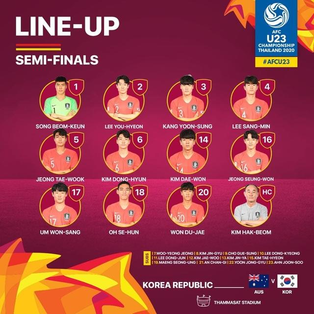 U23 Australia 0-2 U23 Hàn Quốc: Chiến thắng thuyết phục - 5