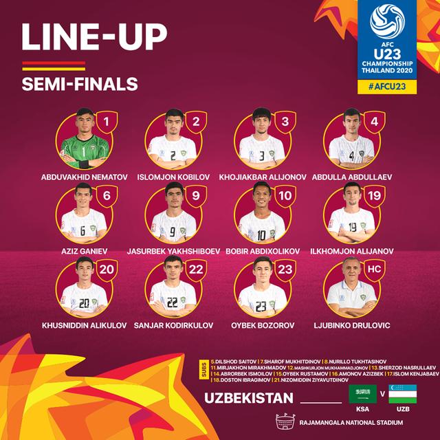 U23 Saudi Arabia 1-0 U23 Uzbekistan: Tấm vé dự Olympic đầu tiên - 4