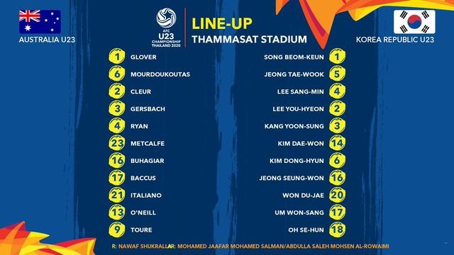 U23 Australia 0-2 U23 Hàn Quốc: Chiến thắng thuyết phục - 7