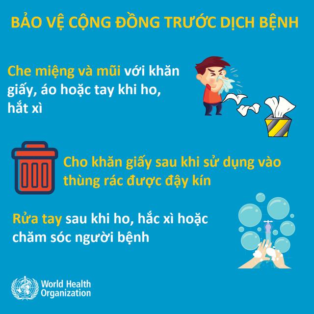 Chuyên gia hướng dẫn ngăn ngừa nguy cơ nhiễm virus viêm phổi lạ Vũ Hán - 7