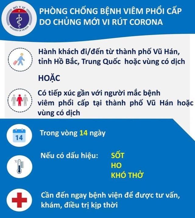 Chuyên gia hướng dẫn ngăn ngừa nguy cơ nhiễm virus viêm phổi lạ Vũ Hán - 2