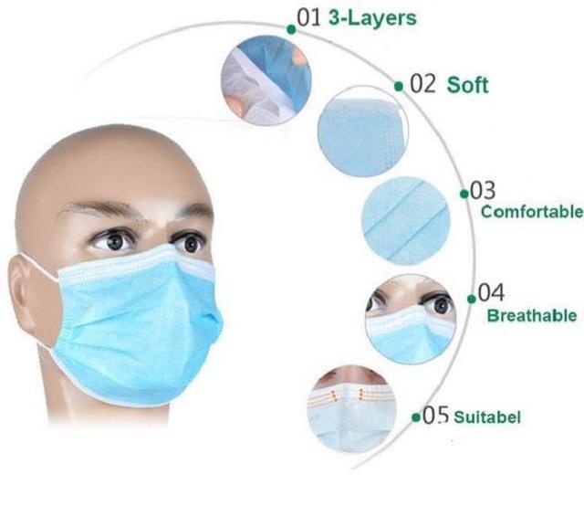 Đeo khẩu trang y tế như thế nào để phòng nguy cơ lây nhiễm virus corona? - 1
