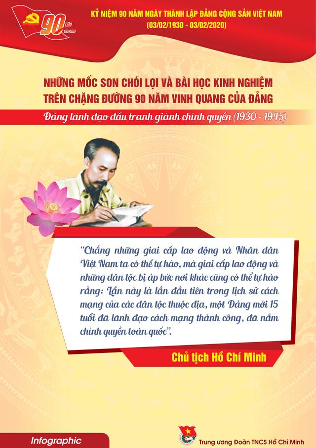 TƯ Đoàn giới thiệu infographic về 90 năm lịch sử Đảng Cộng sản Việt Nam - 9
