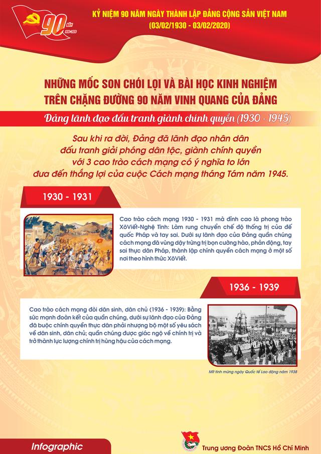 TƯ Đoàn giới thiệu infographic về 90 năm lịch sử Đảng Cộng sản Việt Nam - 10