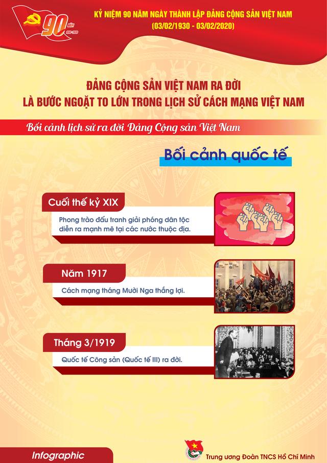 TƯ Đoàn giới thiệu infographic về 90 năm lịch sử Đảng Cộng sản Việt Nam - 1