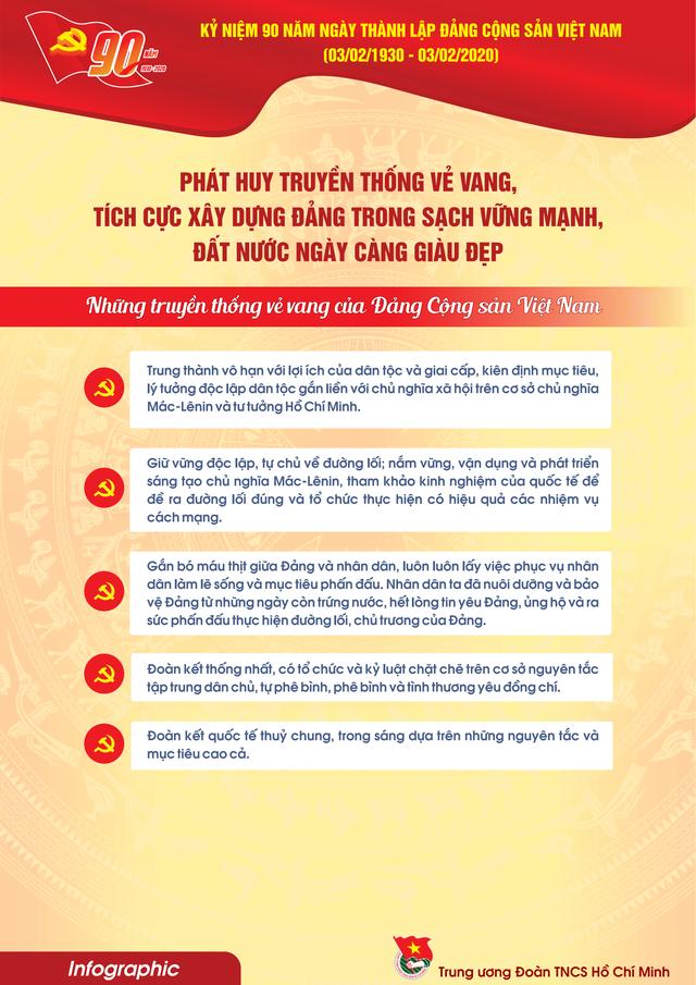 TƯ Đoàn giới thiệu infographic về 90 năm lịch sử Đảng Cộng sản Việt Nam - 20