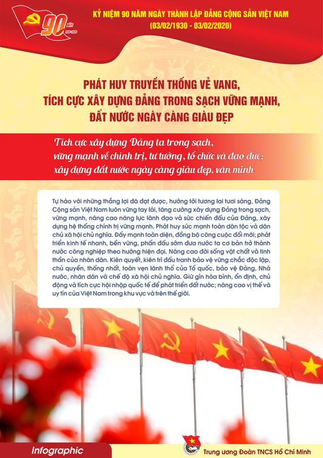 TƯ Đoàn giới thiệu infographic về 90 năm lịch sử Đảng Cộng sản Việt Nam - 21