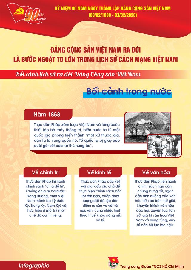 TƯ Đoàn giới thiệu infographic về 90 năm lịch sử Đảng Cộng sản Việt Nam - 2