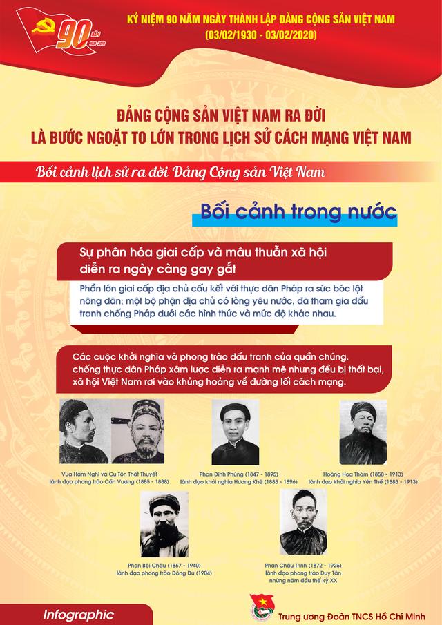 TƯ Đoàn giới thiệu infographic về 90 năm lịch sử Đảng Cộng sản Việt Nam - 3