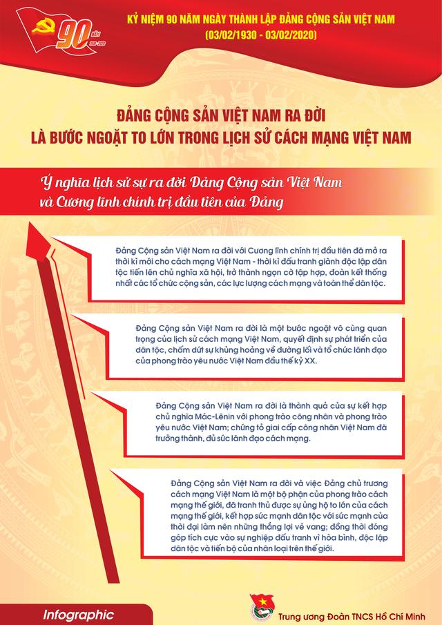 TƯ Đoàn giới thiệu infographic về 90 năm lịch sử Đảng Cộng sản Việt Nam - 8