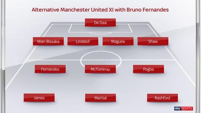 """Bruno Fernandes có thể là """"bệ phóng"""" của MU? - 4"""