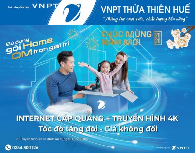 VNPT Thừa Thiên Huế chúc mừng năm mới Canh Tý 2020 - 1