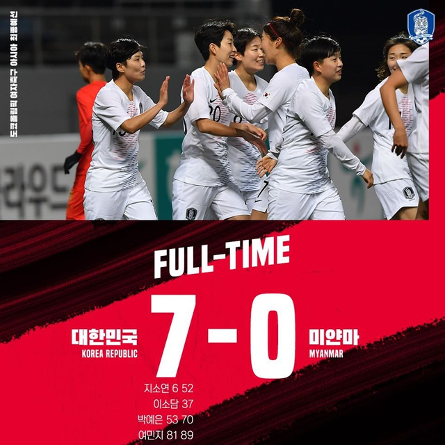 Nữ Thái Lan nếm trái đắng, nữ Hàn Quốc đại thắng Myanmar 7-0 - 1