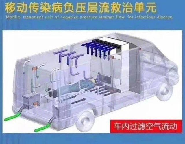 Cấp tập sản xuất xe cứu thương đặc biệt chống virus corona - 2