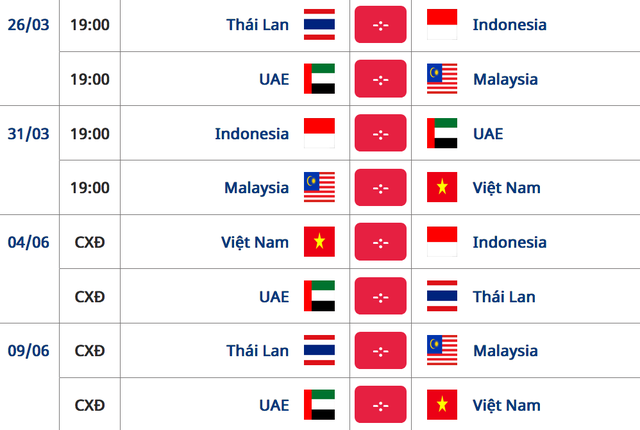 Đội tuyển Việt Nam có thể mất ngôi đầu bảng trước trận gặp Malaysia - 1