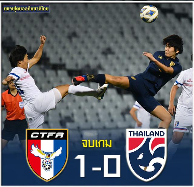 Nữ Thái Lan nếm trái đắng, nữ Hàn Quốc đại thắng Myanmar 7-0 - 2