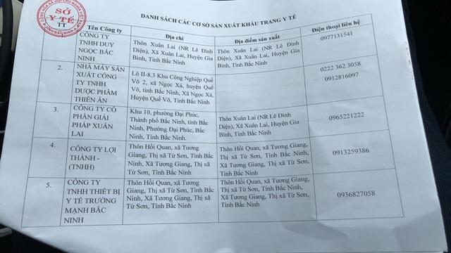 Bắc Ninh triển khai 23 điểm bán ổn định giá khẩu trang y tế cho người dân - 2