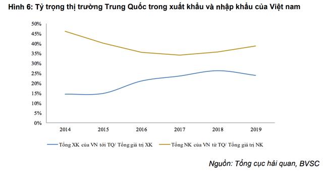 Sự nguy hiểm của virus corona tác động tiêu cực đến kinh tế Việt Nam ra sao? - 3