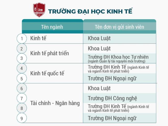 ĐH Quốc gia Hà Nội đào tạo hơn 100 chương trình đào tạo chuẩn bằng kép - 3
