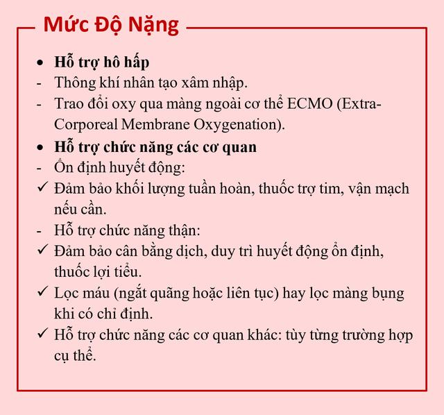Bệnh nhân nhiễm virus corona ở Việt Nam được điều trị như thế nào? - 3