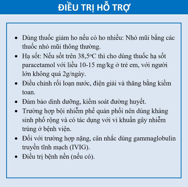 Bệnh nhân nhiễm virus corona ở Việt Nam được điều trị như thế nào? - 4