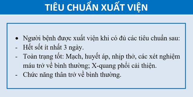 Bệnh nhân nhiễm virus corona ở Việt Nam được điều trị như thế nào? - 5