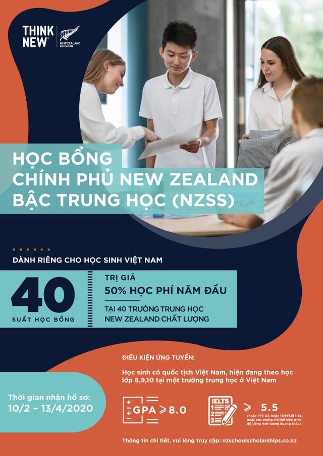 Học bổng Chính phủ New Zeland tổng trị giá 4,8 tỷ đồng cho học sinh Việt - 1