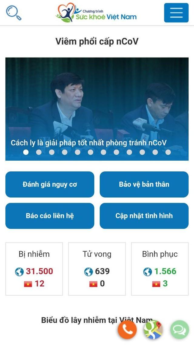Viettel xây dựng app Sức khoẻ Việt Nam cho Bộ Y tế do virus corona - 1