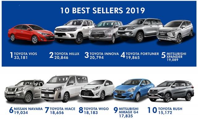 Toyota khuynh đảo thị trường Philippines - 3