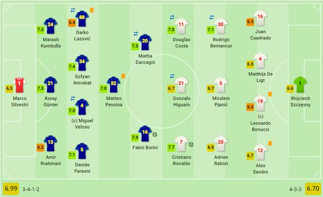 C.Ronaldo lập công, Juventus vẫn hứng chịu trận thua sốc - 3
