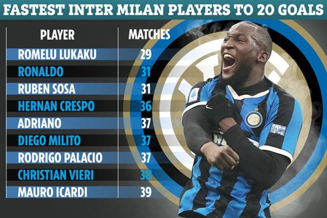 "Vượt qua Ronaldo ""béo"", Lukaku phá kỷ lục ở Inter - 1"