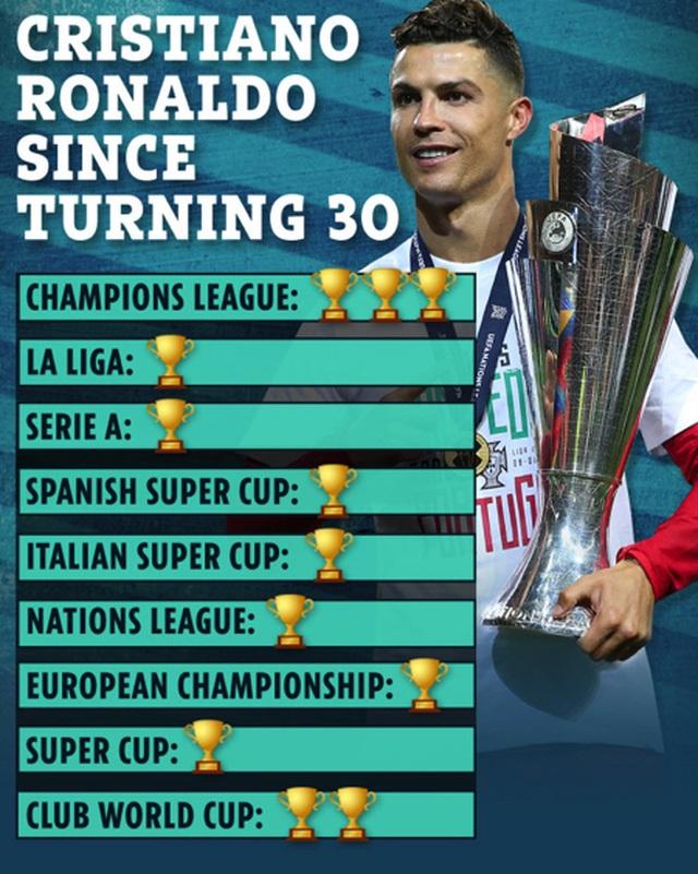C.Ronaldo để lại ấn tượng với hình ảnh chăm con gái ngọt ngào - 4