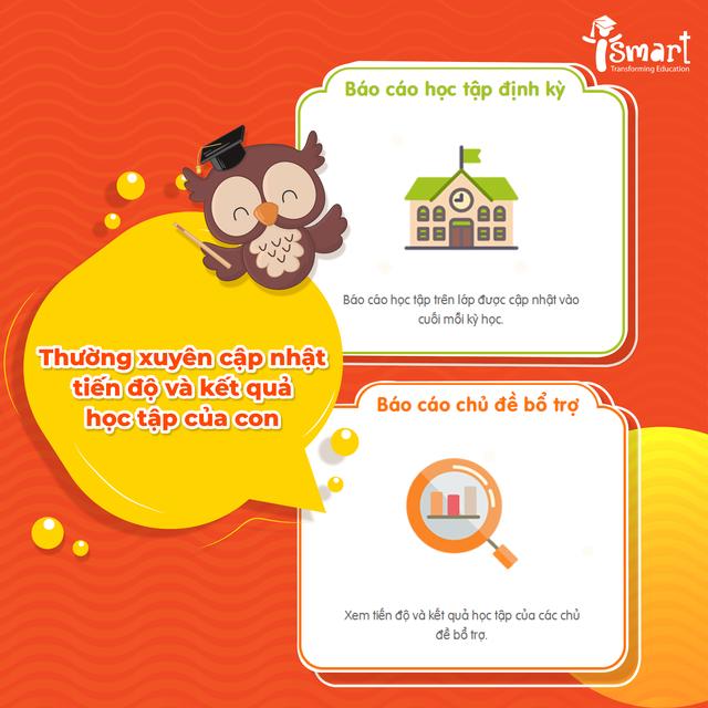 Giải pháp ôn tập kiến thức tiếng Anh cho trẻ tại nhà có thật sự tốt? - 4