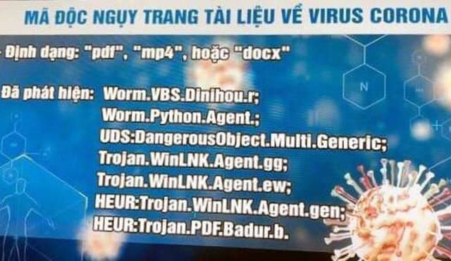 Công an Hà Nội cảnh báo về mã độc ngụy trang tài liệu về virus corona - 1