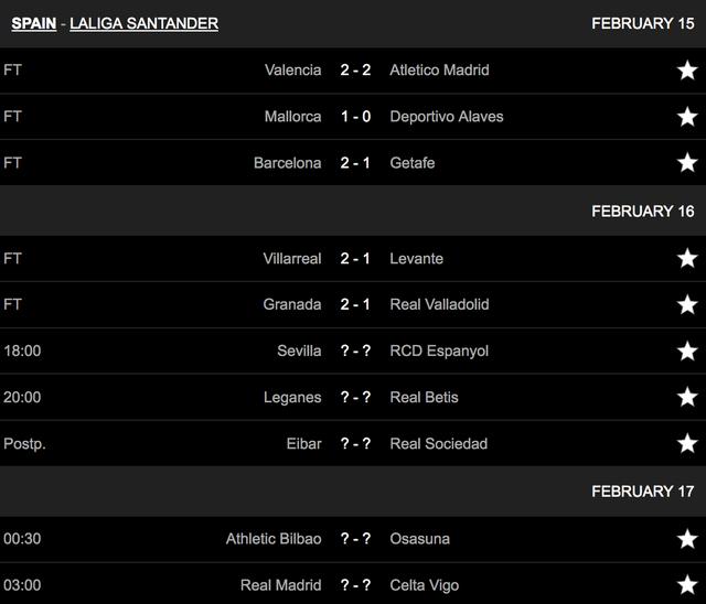 Griezmann tỏa sáng, Barcelona đánh bại đội xếp thứ ba La Liga