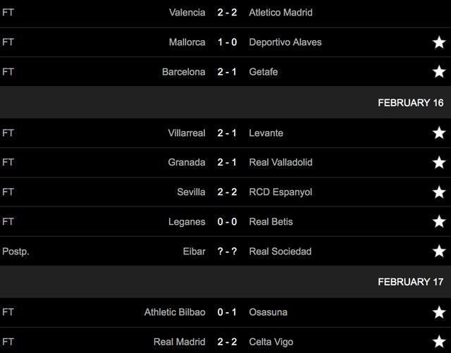 Real Madrid đánh rơi chiến thắng trước Celta Vigo - 1