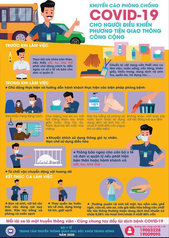 Chống dịch Covid-19: Người điều khiển phương tiện công cộng cần làm gì? - 1
