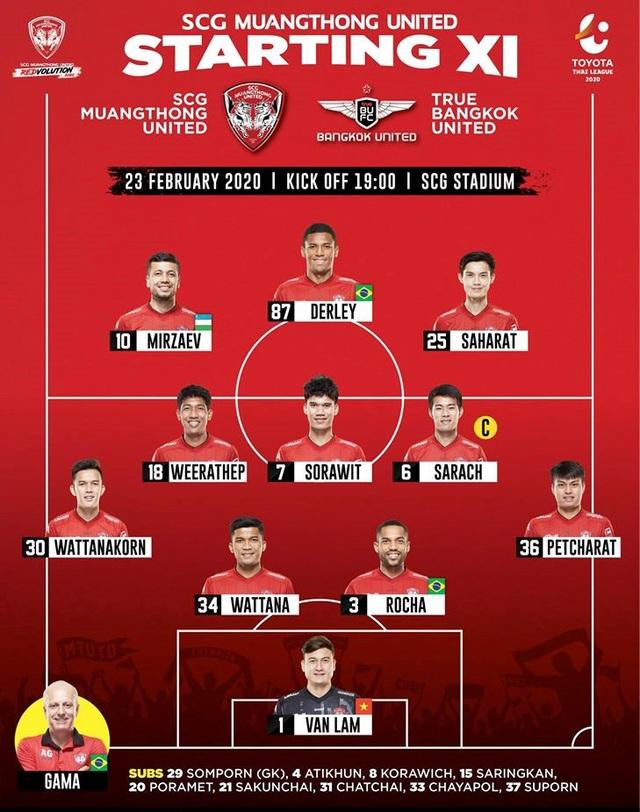 Đặng Văn Lâm và đồng đội thua trận thứ hai liên tiếp tại Thai-League - 2