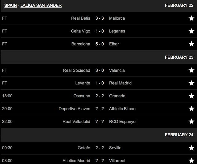 Thua sốc Levante, Real Madrid mất ngôi đầu bảng - 1