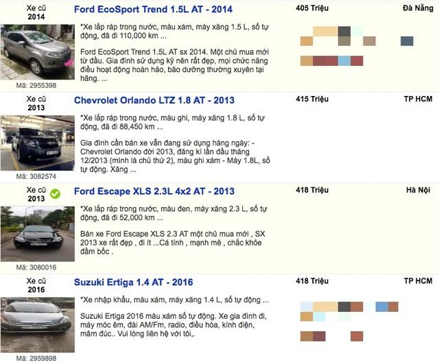 Giải cứu xe mùa dịch Covid-19: Nhiều loại 7 chỗ chỉ bán dưới 600 triệu đồng - 2