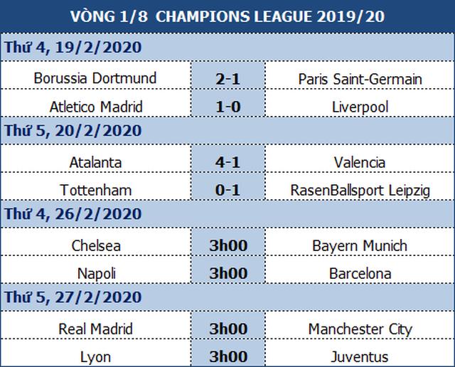Chelsea 0-3 Bayern Munich: Bùng nổ bàn thắng trong hiệp hai - 2
