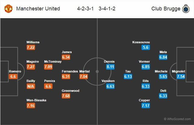 Bruno Fernandes sẽ giúp Man Utd đi tiếp ở Europa League? - 3
