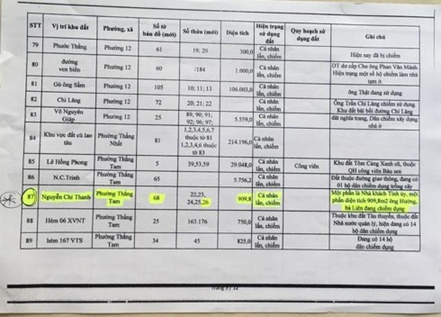 """Vụ hành dân tại TP Vũng Tàu: """"Đẩy"""" tài sản thi hành án thành tài sản công! - 7"""